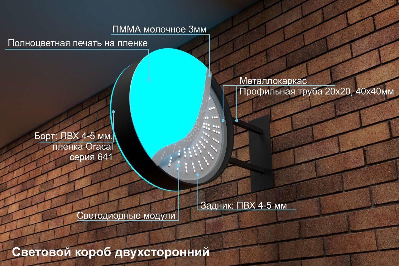 Короб световой двухсторонний4