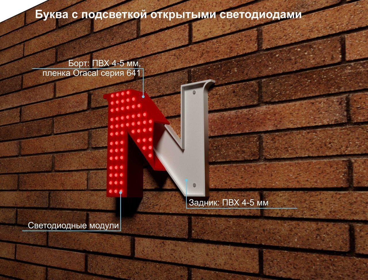 Буква с открытыми светодиодами